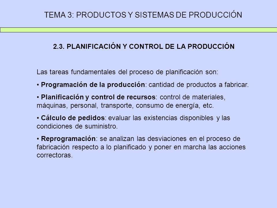 TEMA 3: PRODUCTOS Y SISTEMAS DE PRODUCCIÓN 2.3. PLANIFICACIÓN Y CONTROL DE LA PRODUCCIÓN Las tareas fundamentales del proceso de planificación son: Pr