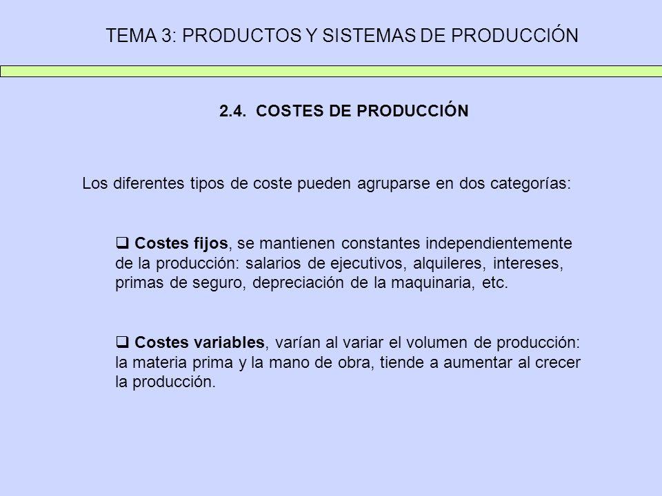 TEMA 3: PRODUCTOS Y SISTEMAS DE PRODUCCIÓN 2.4. COSTES DE PRODUCCIÓN Los diferentes tipos de coste pueden agruparse en dos categorías: Costes fijos, s