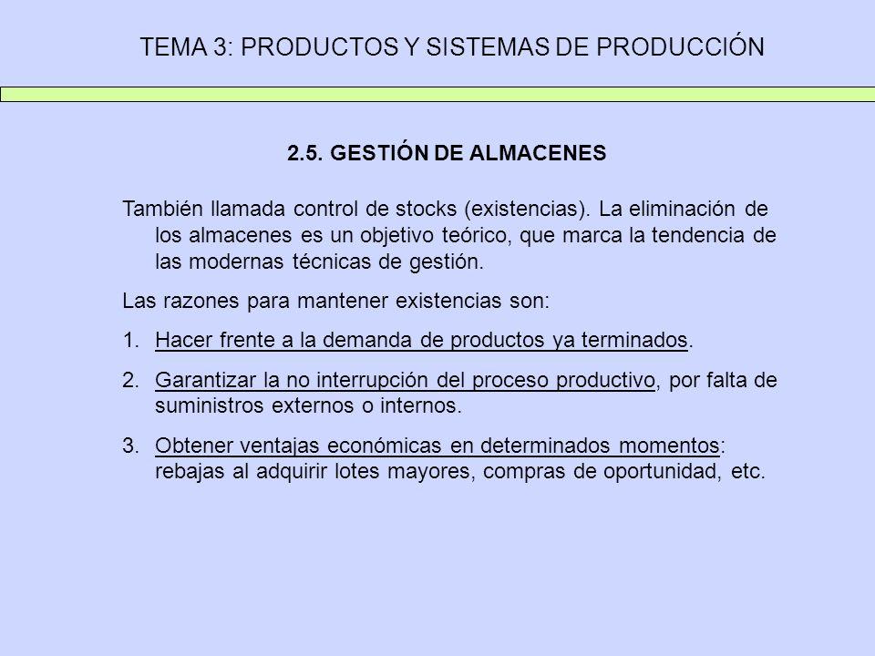 TEMA 3: PRODUCTOS Y SISTEMAS DE PRODUCCIÓN 2.5. GESTIÓN DE ALMACENES También llamada control de stocks (existencias). La eliminación de los almacenes