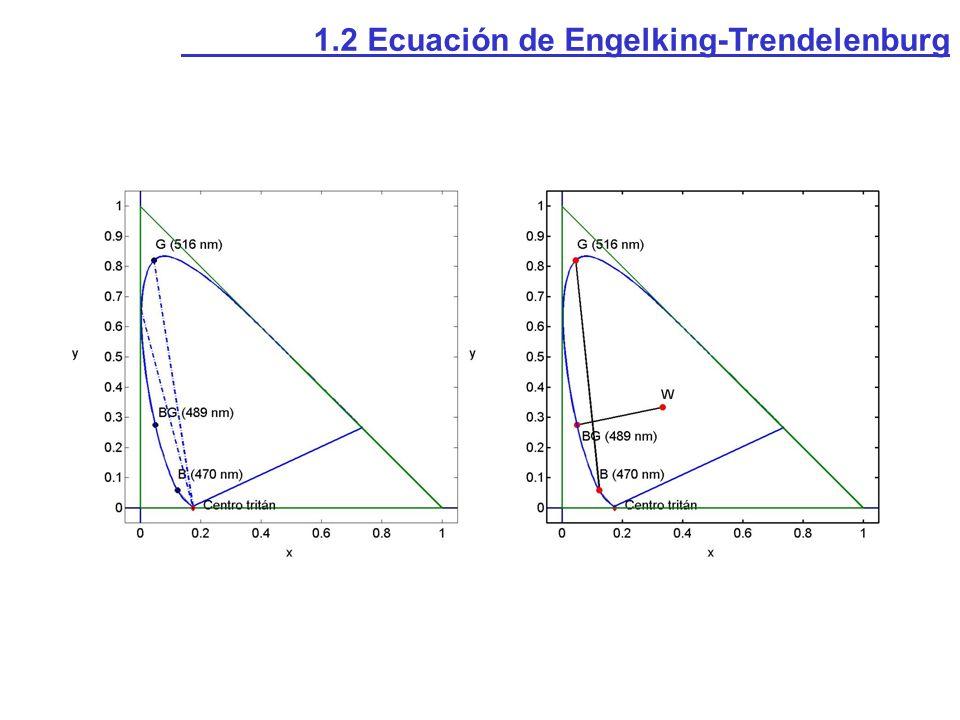 1.2 Ecuación de Engelking-Trendelenburg