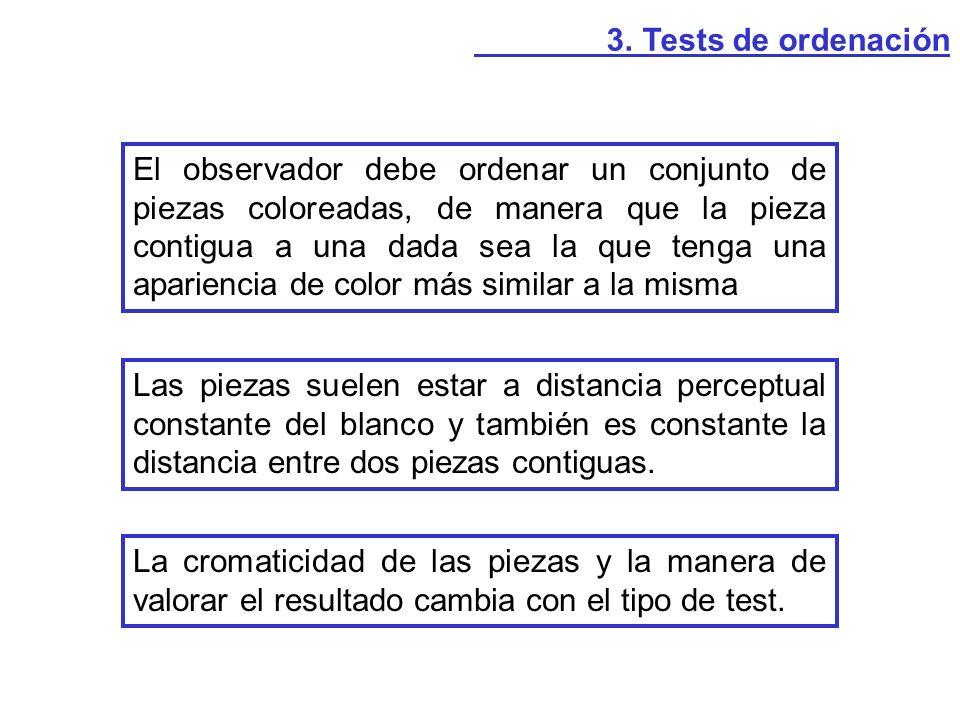 3. Tests de ordenación El observador debe ordenar un conjunto de piezas coloreadas, de manera que la pieza contigua a una dada sea la que tenga una ap