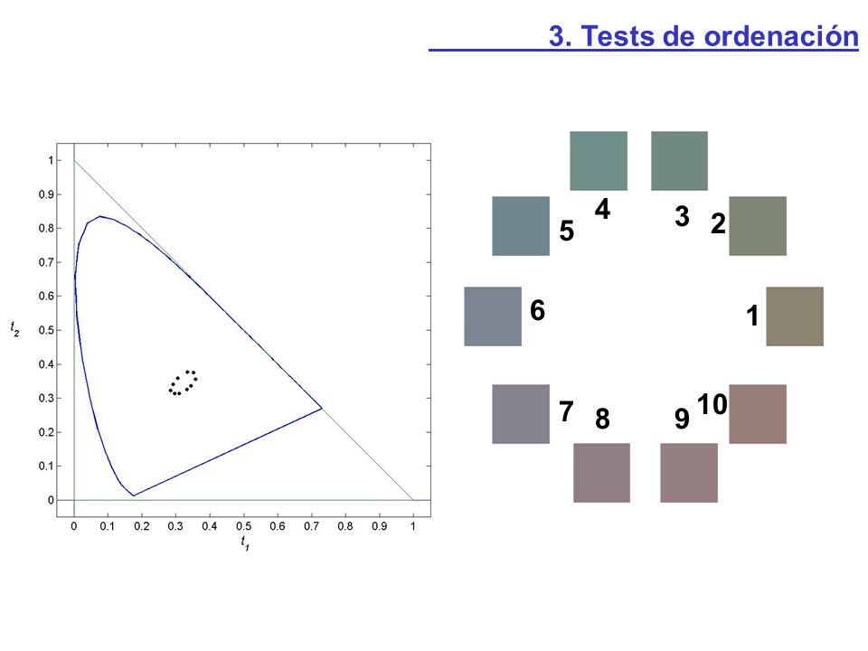 1 2 3 4 5 6 7 89 10 3. Tests de ordenación