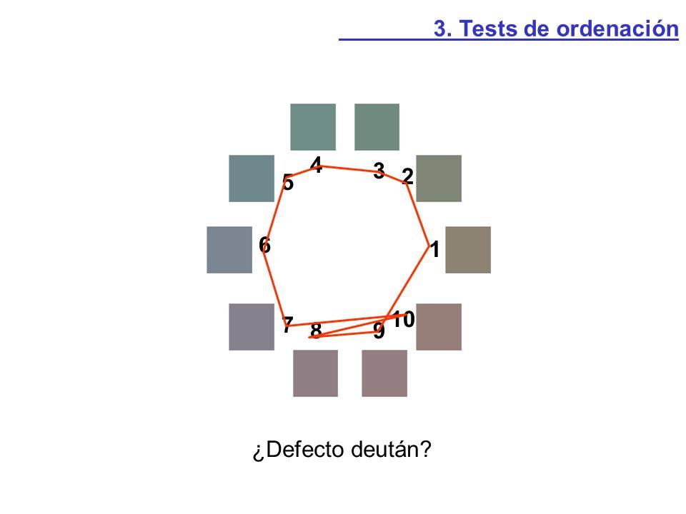 1 2 3 4 5 6 7 89 10 ¿Defecto deután? 3. Tests de ordenación