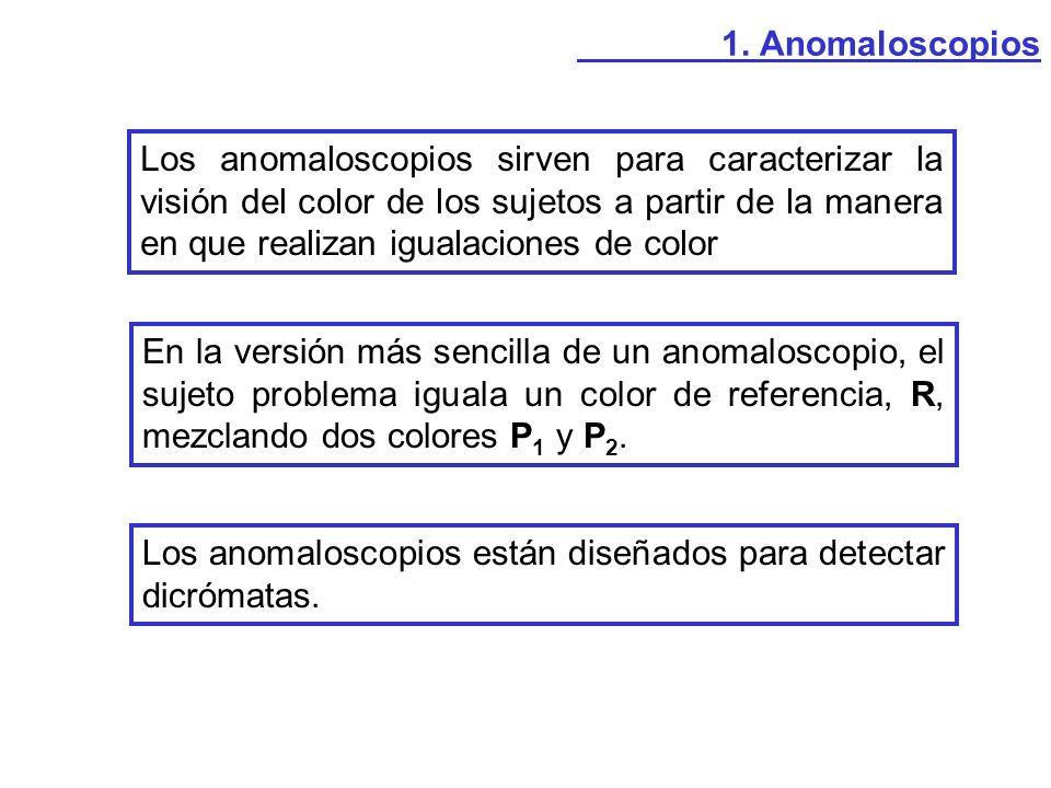 1. Anomaloscopios Los anomaloscopios sirven para caracterizar la visión del color de los sujetos a partir de la manera en que realizan igualaciones de