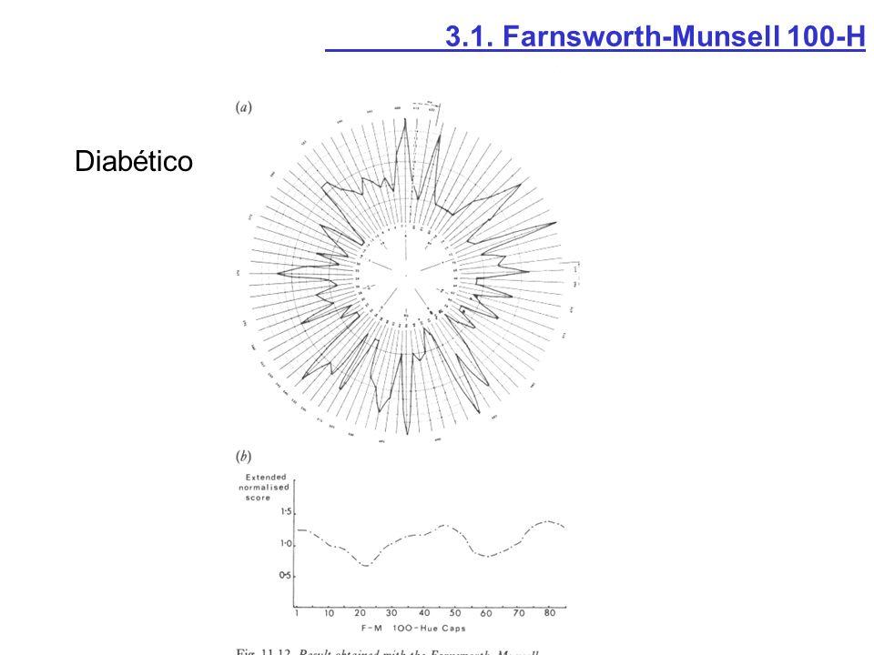 Diabético 3.1. Farnsworth-Munsell 100-H