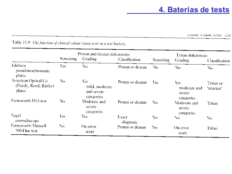 4. Baterías de tests