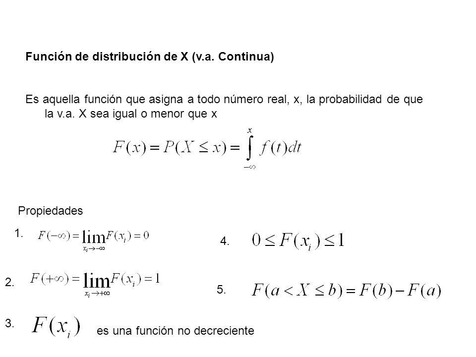 Función de distribución de X (v.a. Continua) Es aquella función que asigna a todo número real, x, la probabilidad de que la v.a. X sea igual o menor q