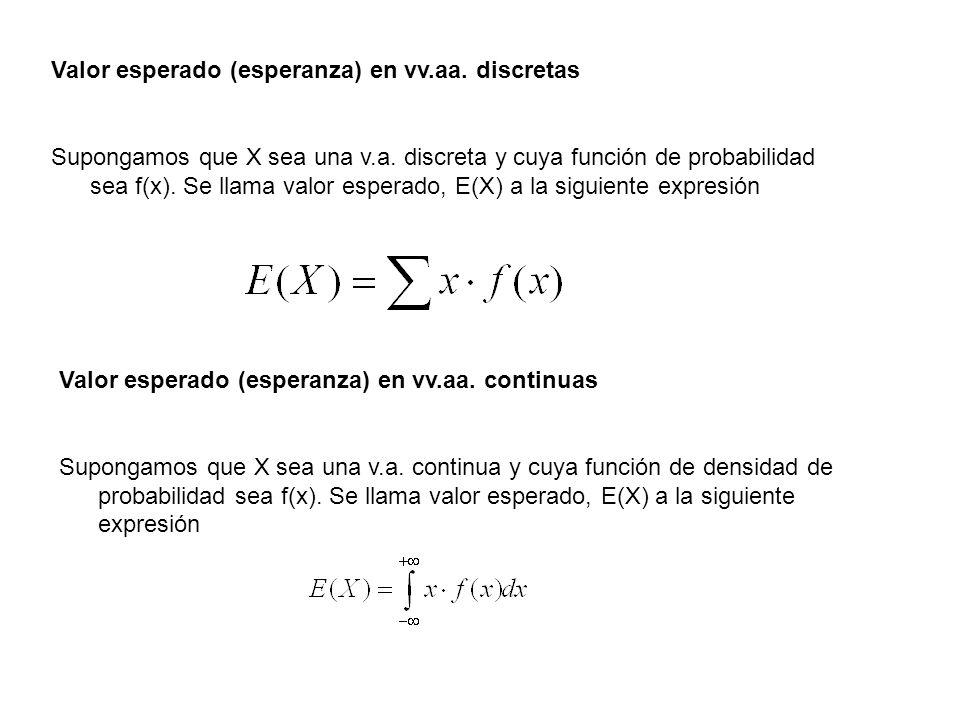 Valor esperado (esperanza) en vv.aa. discretas Supongamos que X sea una v.a. discreta y cuya función de probabilidad sea f(x). Se llama valor esperado