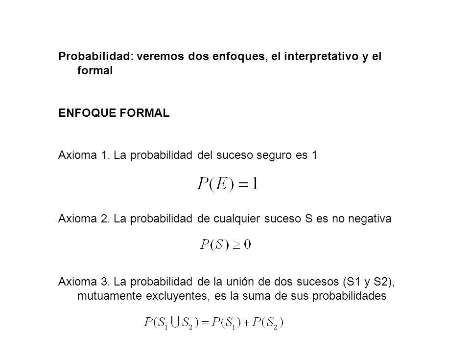 Probabilidad: veremos dos enfoques, el interpretativo y el formal ENFOQUE FORMAL Axioma 1. La probabilidad del suceso seguro es 1 Axioma 2. La probabi
