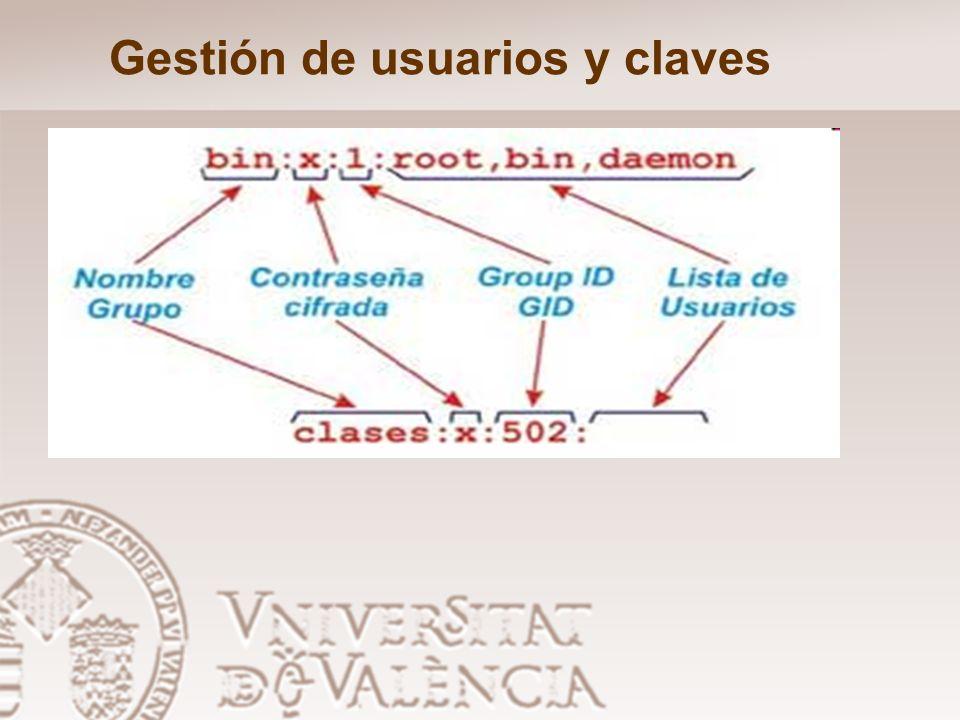 Grupos: –/etc/groups –Analizar los diferentes elementos que se pueden ver en el fichero. root:x:0:root bin:x:1:root,bin,daemon daemon:x:2:root,bin,dae