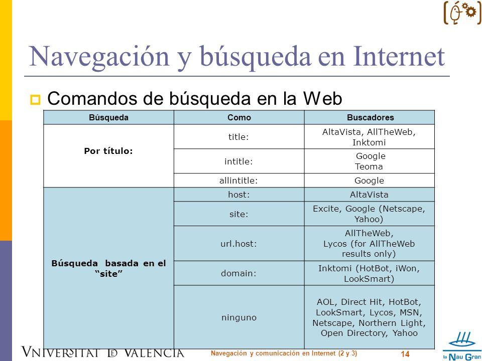 Navegación y búsqueda en Internet Comandos de búsqueda en la Web Navegación y comunicación en Internet (2 y 3) 14 BúsquedaComo Buscadores Por título: