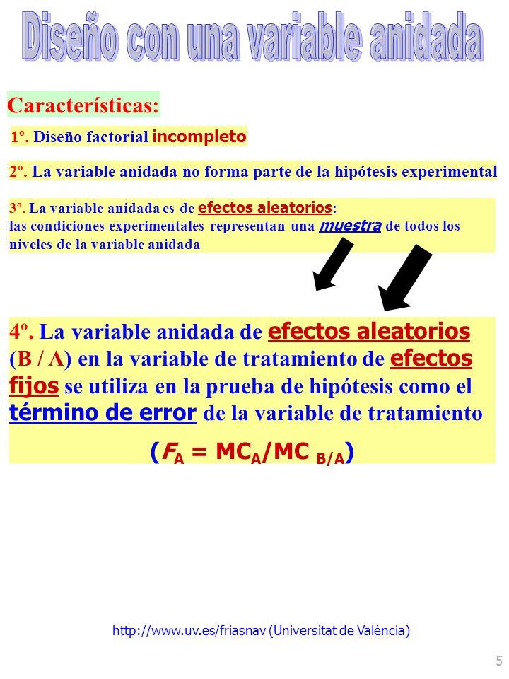 http://www.uv.es/friasnav (Universitat de València) 5 Características: 1º. Diseño factorial incompleto 3º. La variable anidada es de efectos aleatorio