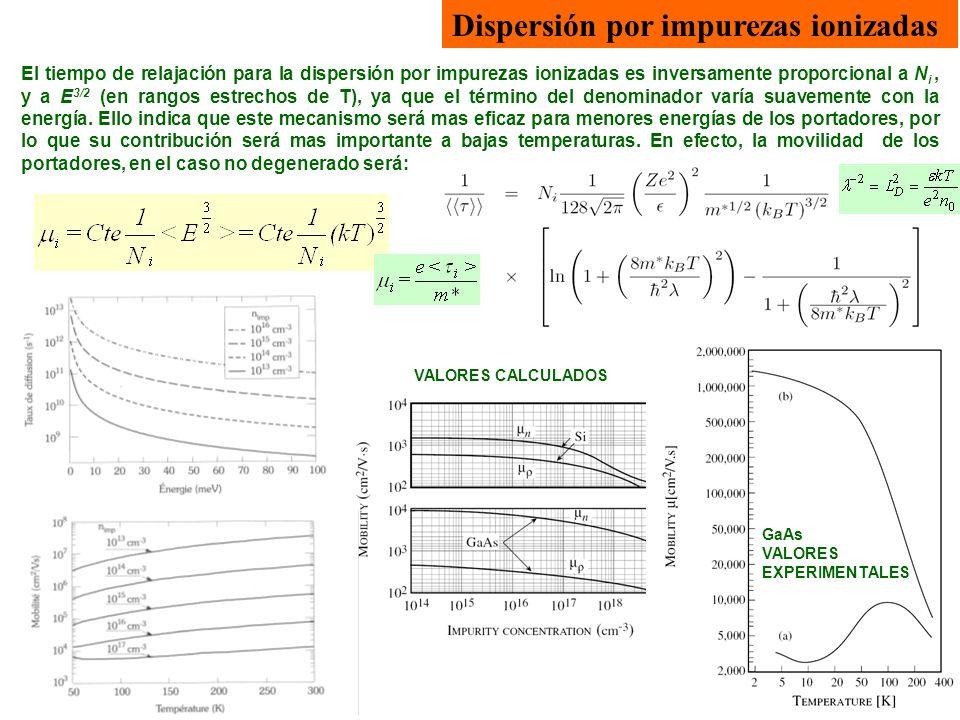 Dispersión por impurezas ionizadas El tiempo de relajación para la dispersión por impurezas ionizadas es inversamente proporcional a N i, y a E 3/2 (e