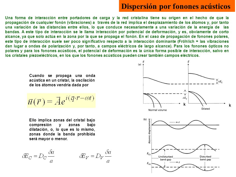 Dispersión por fonones acústicos Una forma de interacción entre portadores de carga y la red cristalina tiene su origen en el hecho de que la propagac