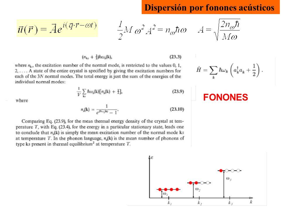 Dispersión por fonones acústicos FONONES