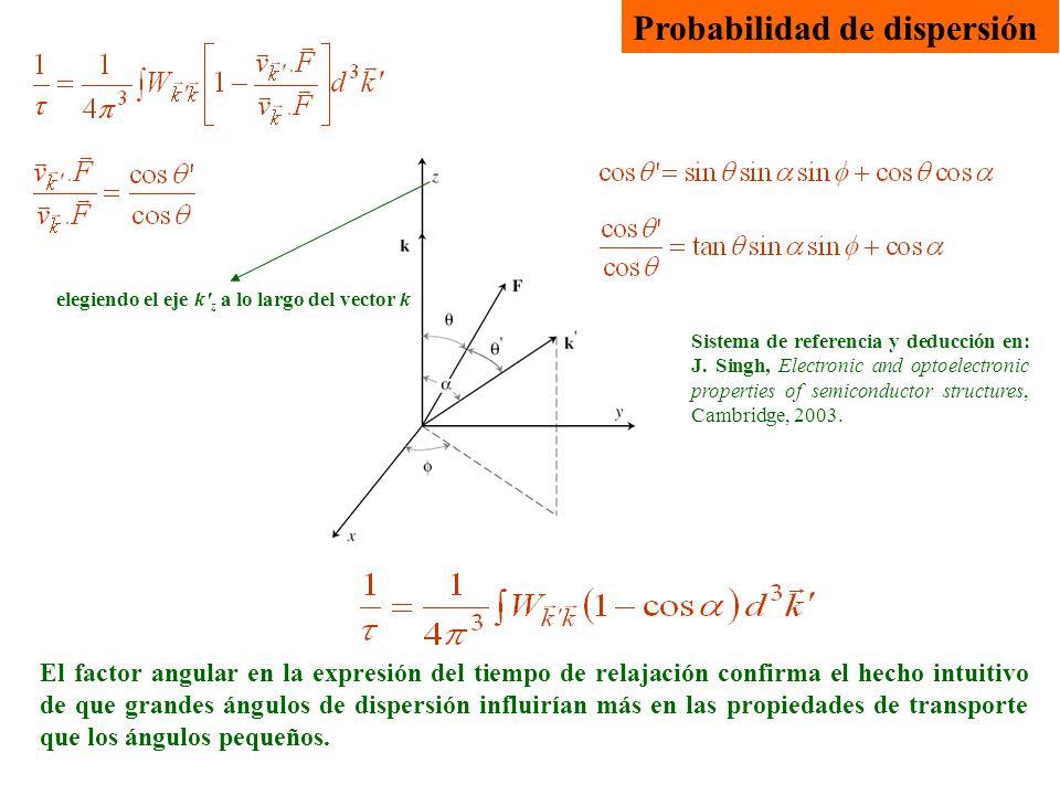 El factor angular en la expresión del tiempo de relajación confirma el hecho intuitivo de que grandes ángulos de dispersión influirían más en las prop