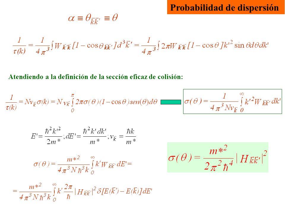Dispersión por fonones acústicos La dependencia del tiempo de relajación respecto a la temperatura y a la energía es de la forma = cte T -1 E -1/2, lo que indica que la dispersión de electrones por fonones acústicos es mas eficaz cuanto mayor es la temperatura y energía de los electrones.