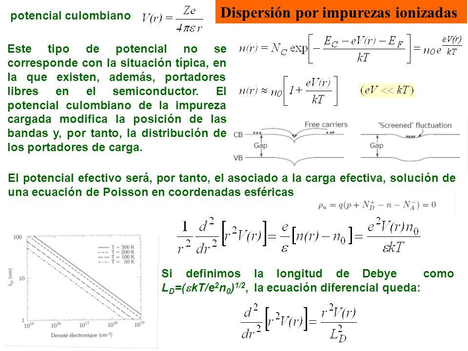 Dispersión por impurezas ionizadas El potencial asociado a la impureza queda apantallado, tanto más cuanto menor es la longitud de difusión L D =(e 2 n 0 / kT) 1/2.