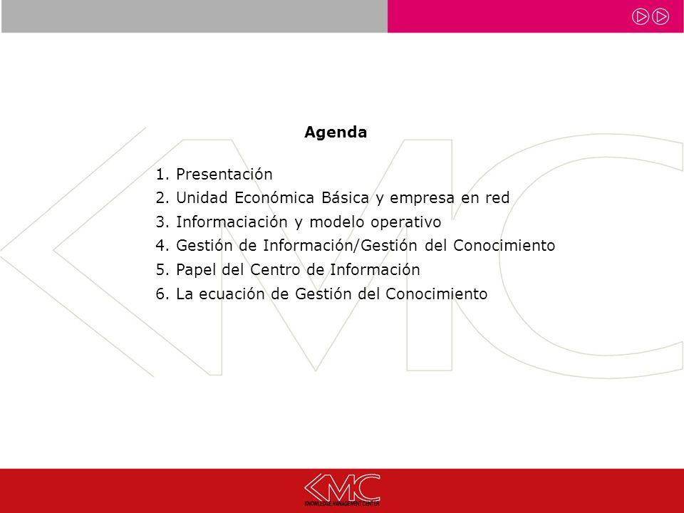 Agenda 1. Presentación 2. Unidad Económica Básica y empresa en red 3. Informaciación y modelo operativo 4. Gestión de Información/Gestión del Conocimi