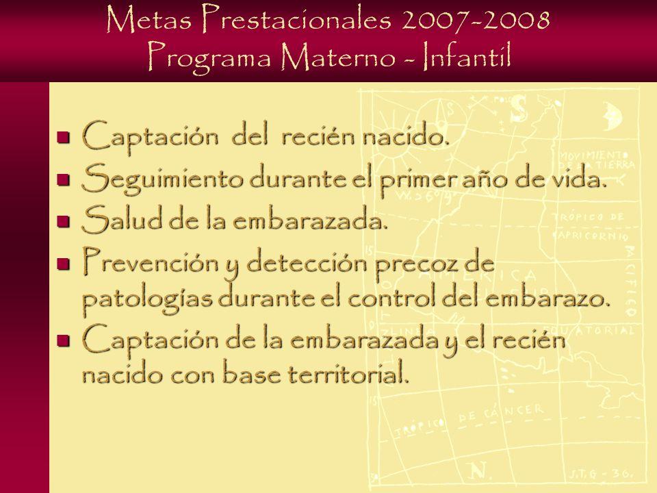 Metas Prestacionales 2007-2008 Programa Materno - Infantil Captación del recién nacido.