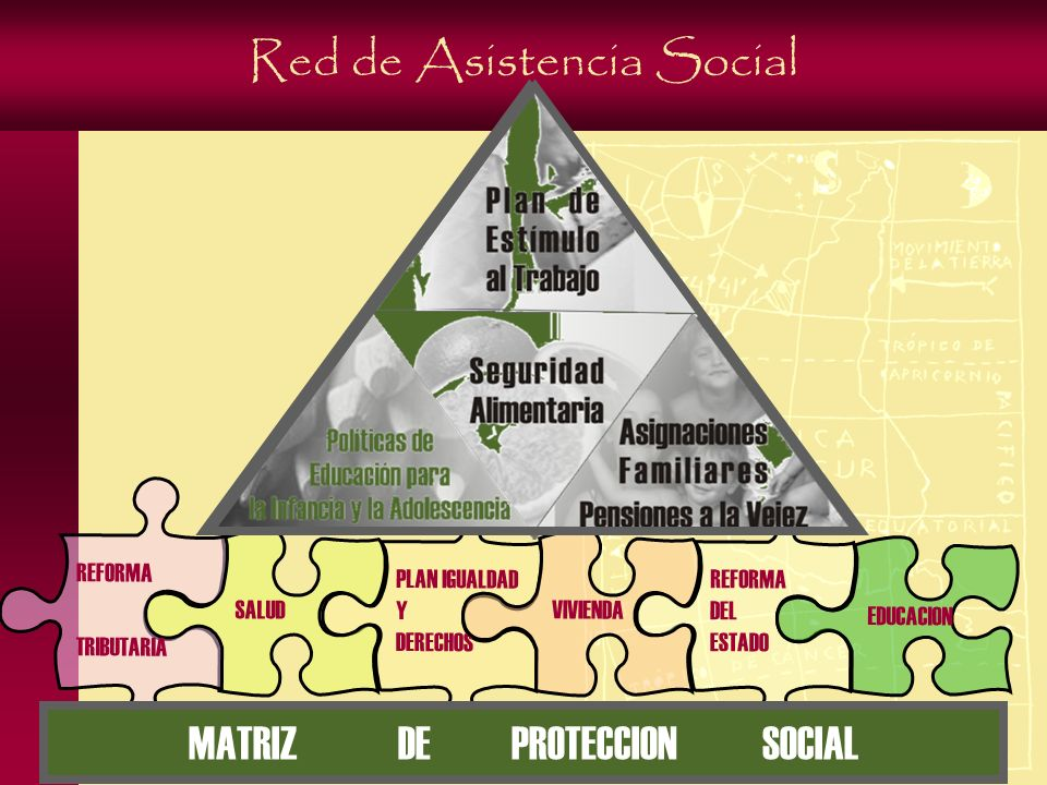 Red de Asistencia Social PLAN IGUALDADYDERECHOS SALUD VIVIENDA REFORMADELESTADO EDUCACION REFORMATRIBUTARIA MATRIZ DE PROTECCION SOCIAL