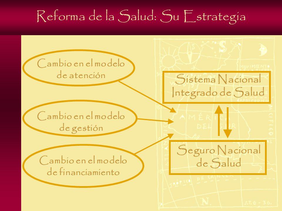 Reforma de la Salud: Su Estrategia Cambio en el modelo de atención Cambio en el modelo de gestión Cambio en el modelo de financiamiento Sistema Nacional Integrado de Salud Seguro Nacional de Salud