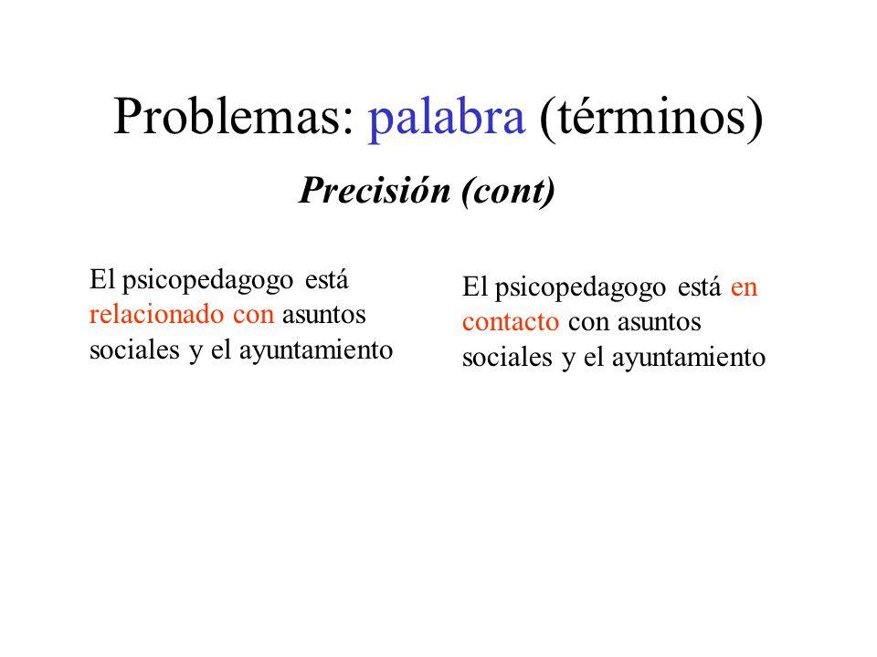 Problemas: palabra (términos) El psicopedagogo está relacionado con asuntos sociales y el ayuntamiento El psicopedagogo está en contacto con asuntos s