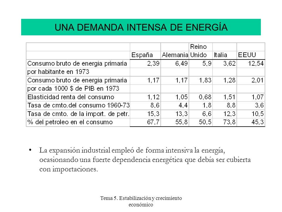 Tema 5. Estabilización y crecimiento económico UNA DEMANDA INTENSA DE ENERGÍA La expansión industrial empleó de forma intensiva la energía, ocasionand
