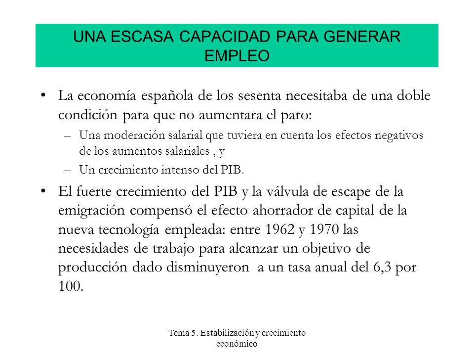 Tema 5. Estabilización y crecimiento económico UNA ESCASA CAPACIDAD PARA GENERAR EMPLEO La economía española de los sesenta necesitaba de una doble co