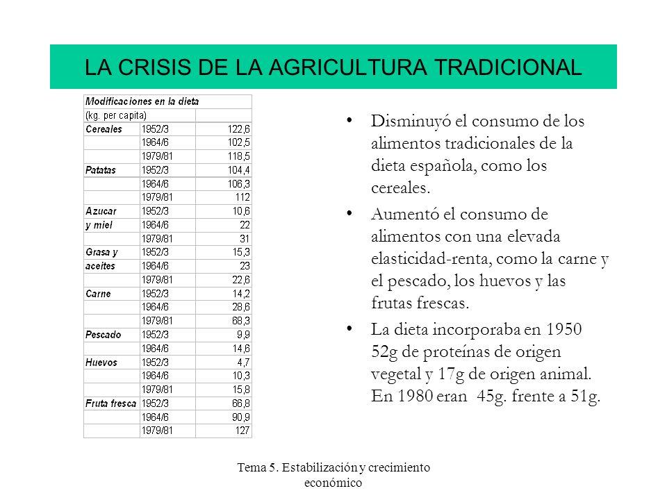 Tema 5. Estabilización y crecimiento económico Disminuyó el consumo de los alimentos tradicionales de la dieta española, como los cereales. Aumentó el