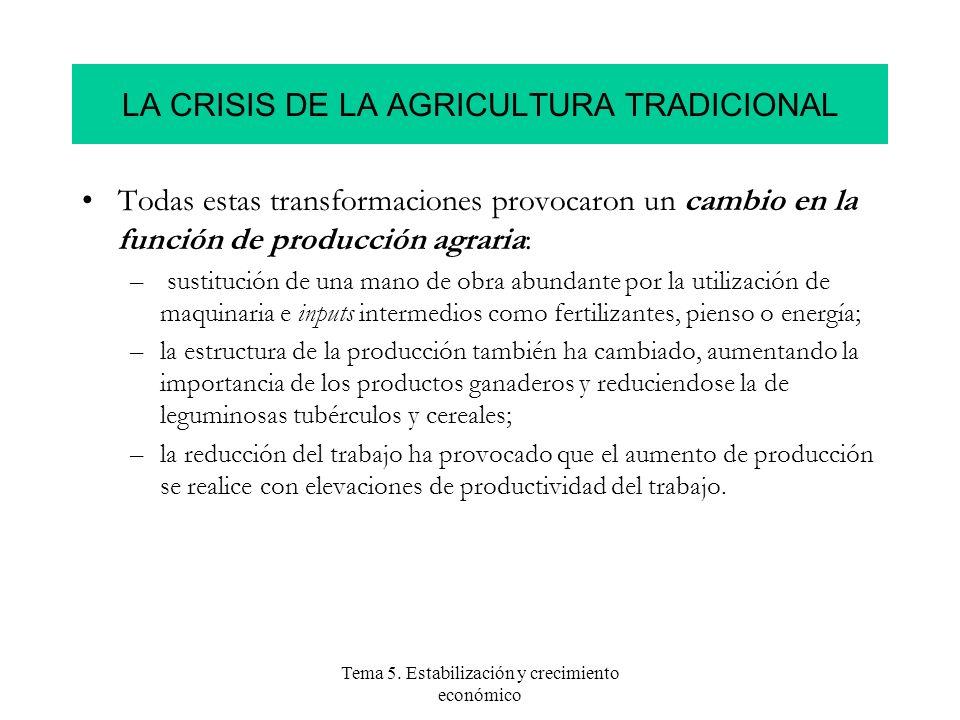 Tema 5. Estabilización y crecimiento económico LA CRISIS DE LA AGRICULTURA TRADICIONAL Todas estas transformaciones provocaron un cambio en la función