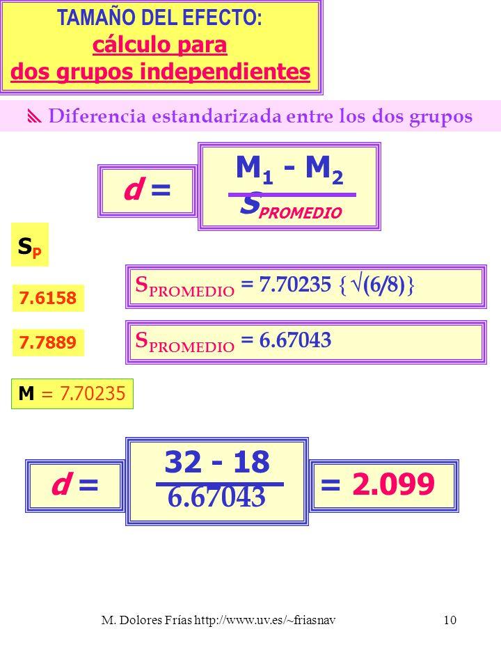 M. Dolores Frías http://www.uv.es/~friasnav10 TAMAÑO DEL EFECTO: cálculo para dos grupos independientes Diferencia estandarizada entre los dos grupos