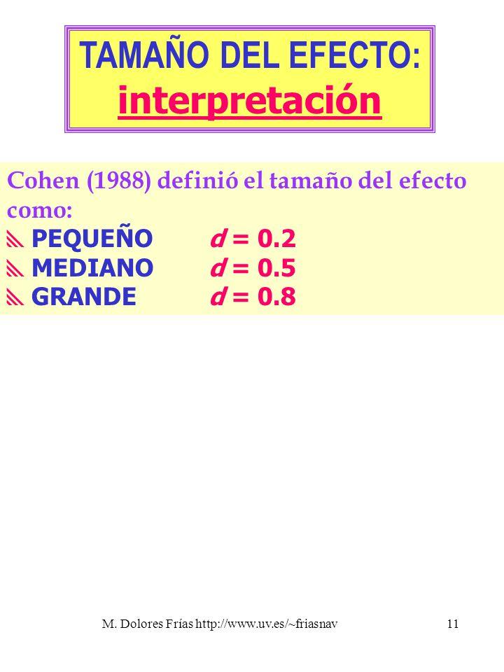 M. Dolores Frías http://www.uv.es/~friasnav11 TAMAÑO DEL EFECTO: interpretación Cohen (1988) definió el tamaño del efecto como: PEQUEÑO d = 0.2 MEDIAN