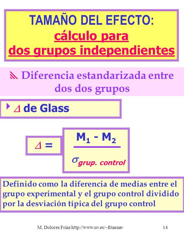 M. Dolores Frías http://www.uv.es/~friasnav14 M 1 - M 2 grup. control = TAMAÑO DEL EFECTO: cálculo para dos grupos independientes Diferencia estandari