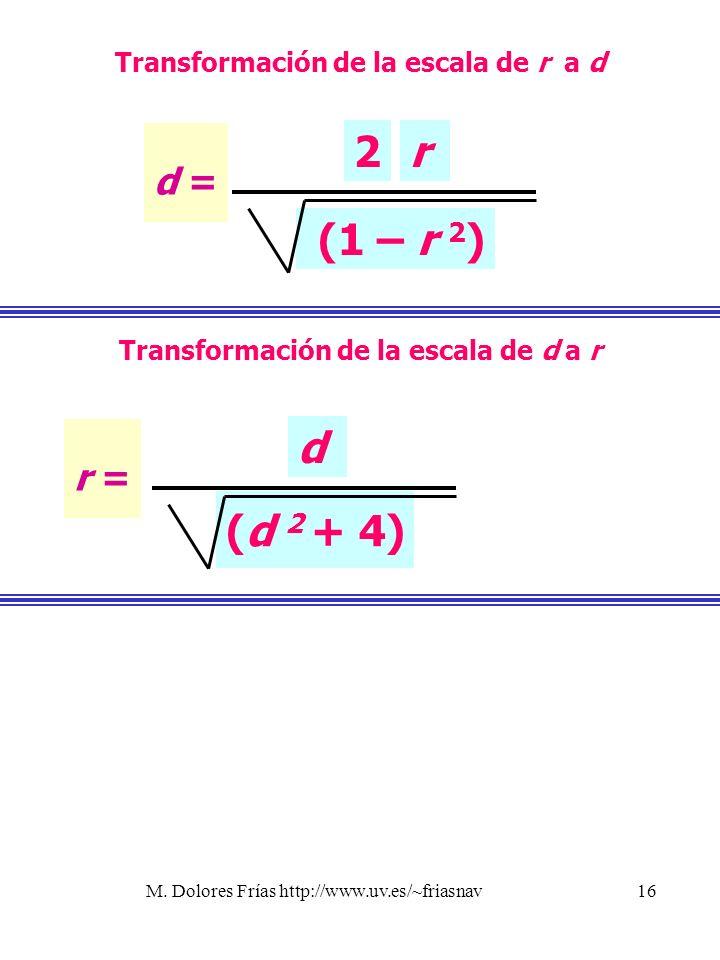 M. Dolores Frías http://www.uv.es/~friasnav16 d = (1 – r 2 ) 2r Transformación de la escala de r a d Transformación de la escala de d a r r = (d 2 + 4