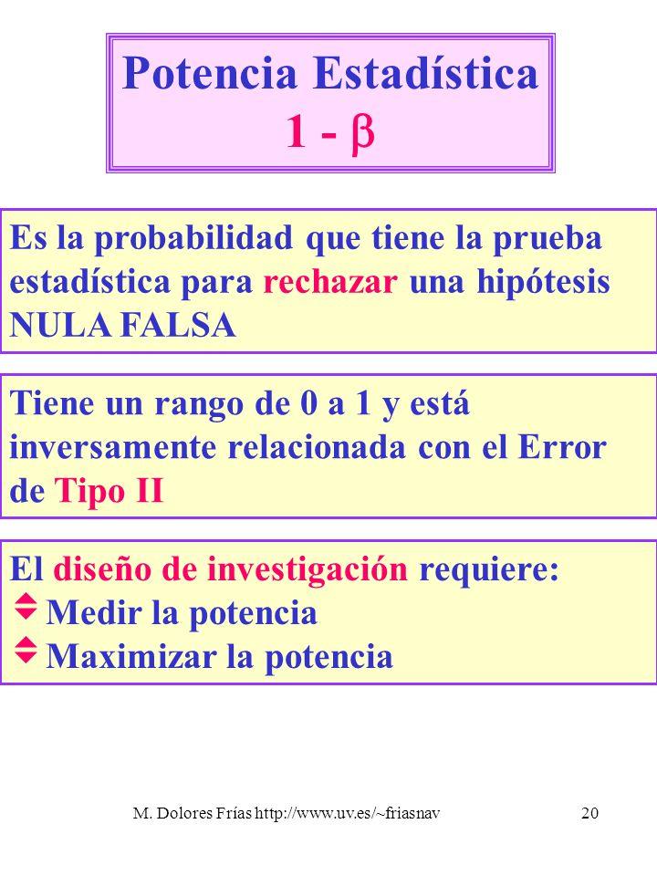 M. Dolores Frías http://www.uv.es/~friasnav20 Potencia Estadística 1 - Es la probabilidad que tiene la prueba estadística para rechazar una hipótesis