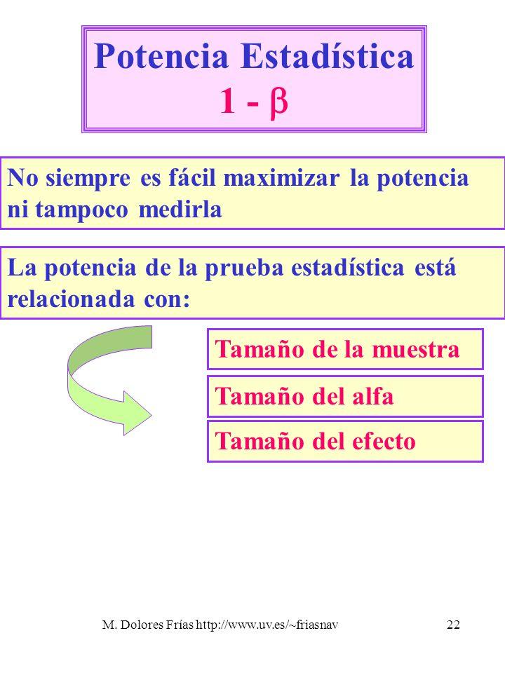 M. Dolores Frías http://www.uv.es/~friasnav22 Potencia Estadística 1 - No siempre es fácil maximizar la potencia ni tampoco medirla Tamaño de la muest