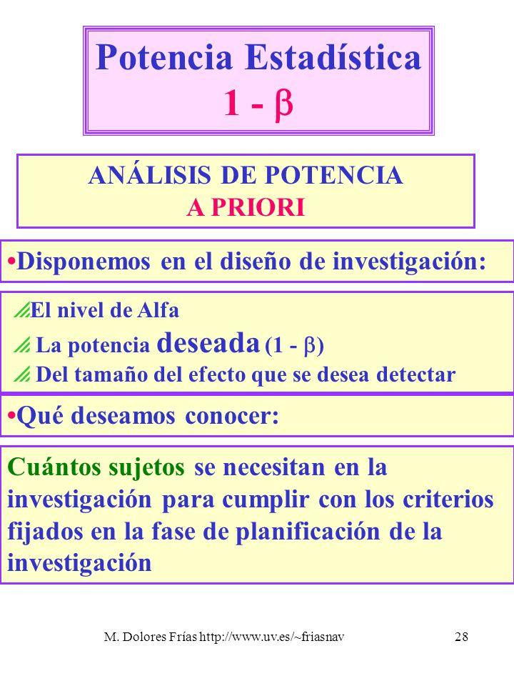 M. Dolores Frías http://www.uv.es/~friasnav28 Potencia Estadística 1 - ANÁLISIS DE POTENCIA A PRIORI El nivel de Alfa La potencia deseada (1 - ) Del t