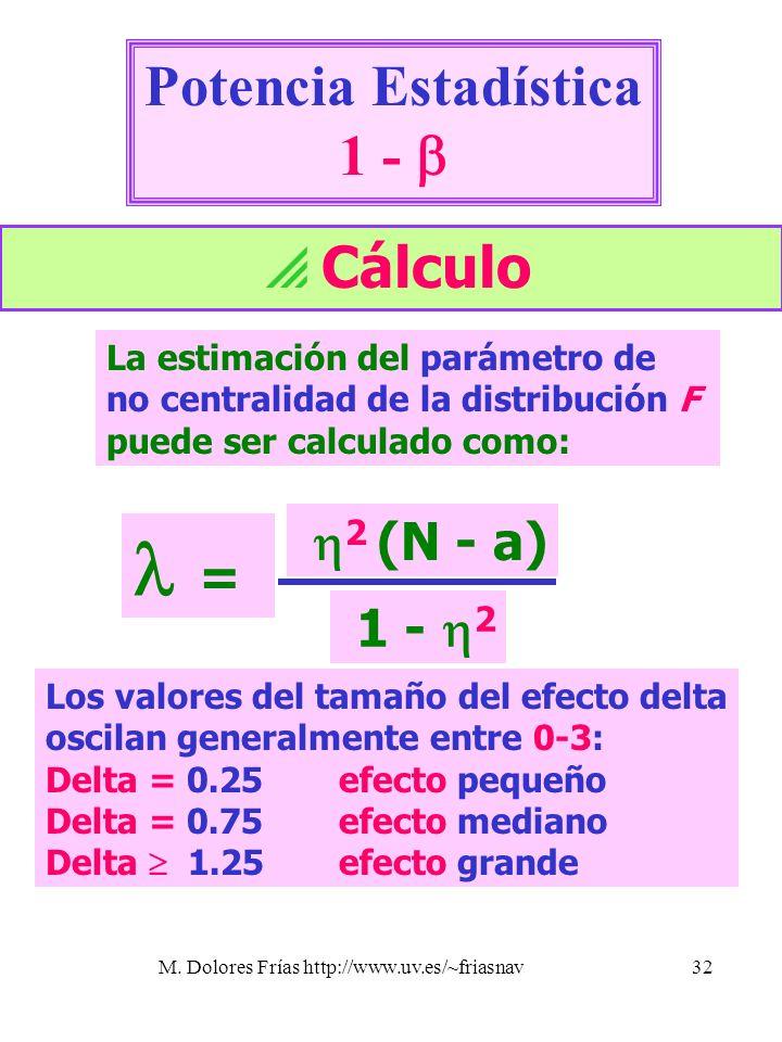 M. Dolores Frías http://www.uv.es/~friasnav32 Potencia Estadística 1 - Cálculo La estimación del parámetro de no centralidad de la distribución F pued