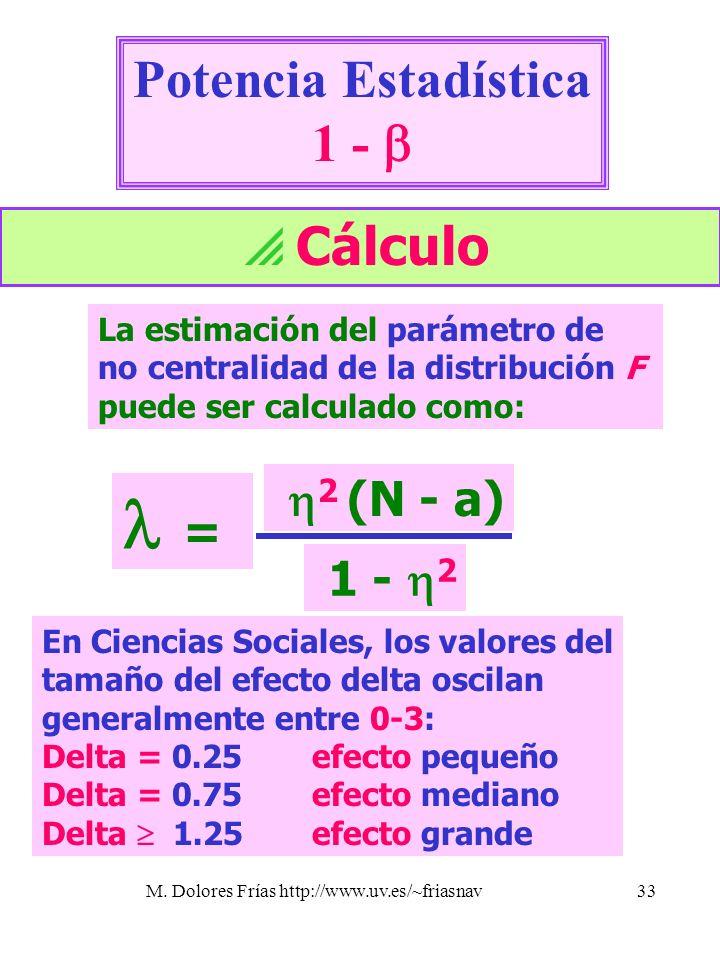 M. Dolores Frías http://www.uv.es/~friasnav33 Potencia Estadística 1 - Cálculo La estimación del parámetro de no centralidad de la distribución F pued