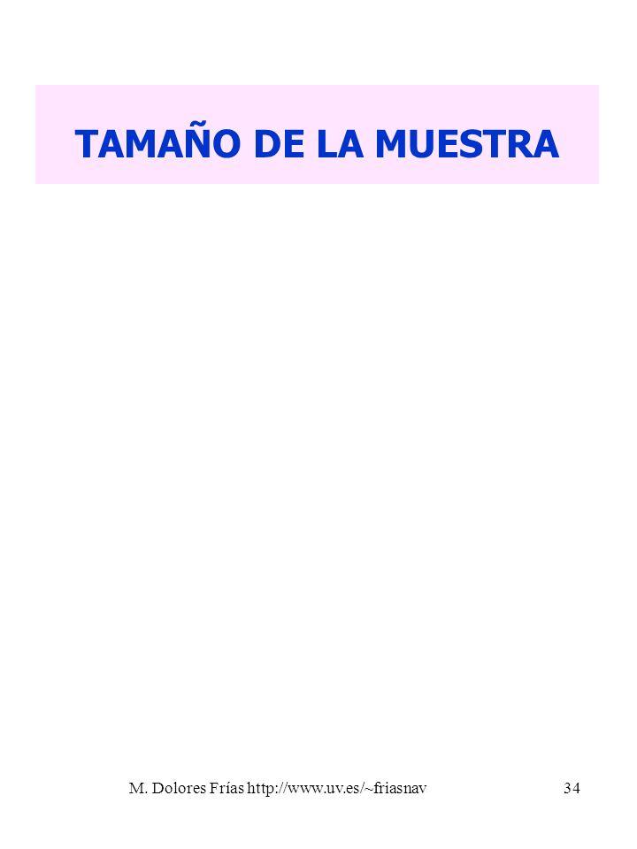 M. Dolores Frías http://www.uv.es/~friasnav34 TAMAÑO DE LA MUESTRA