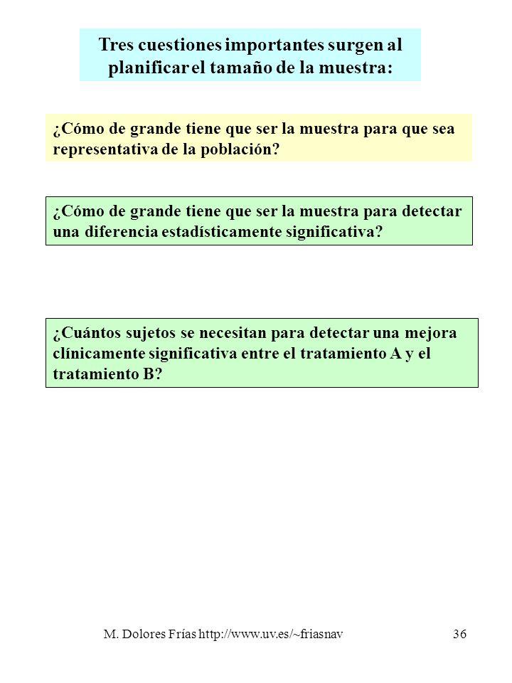 M. Dolores Frías http://www.uv.es/~friasnav36 Tres cuestiones importantes surgen al planificar el tamaño de la muestra: ¿Cómo de grande tiene que ser