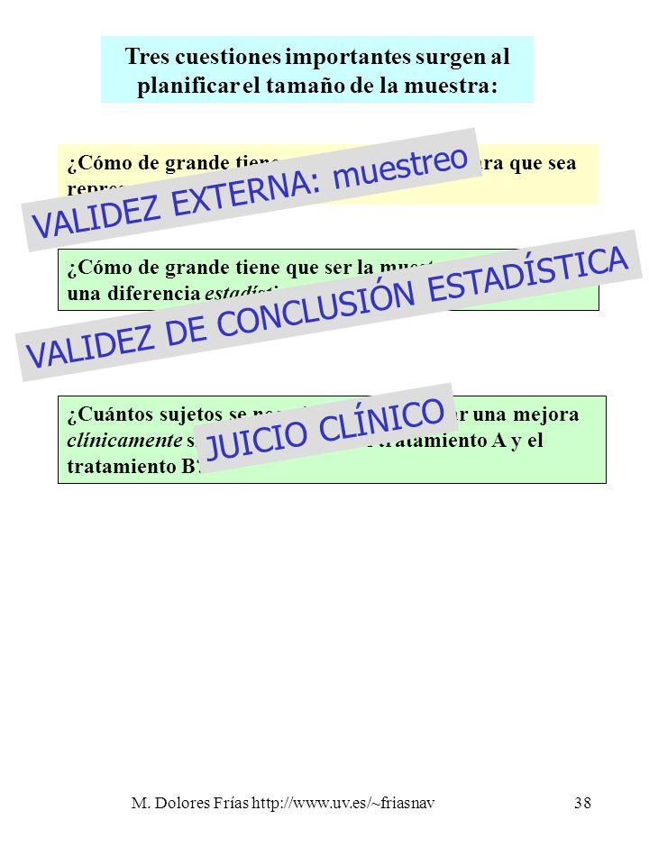 M. Dolores Frías http://www.uv.es/~friasnav38 Tres cuestiones importantes surgen al planificar el tamaño de la muestra: ¿Cómo de grande tiene que ser