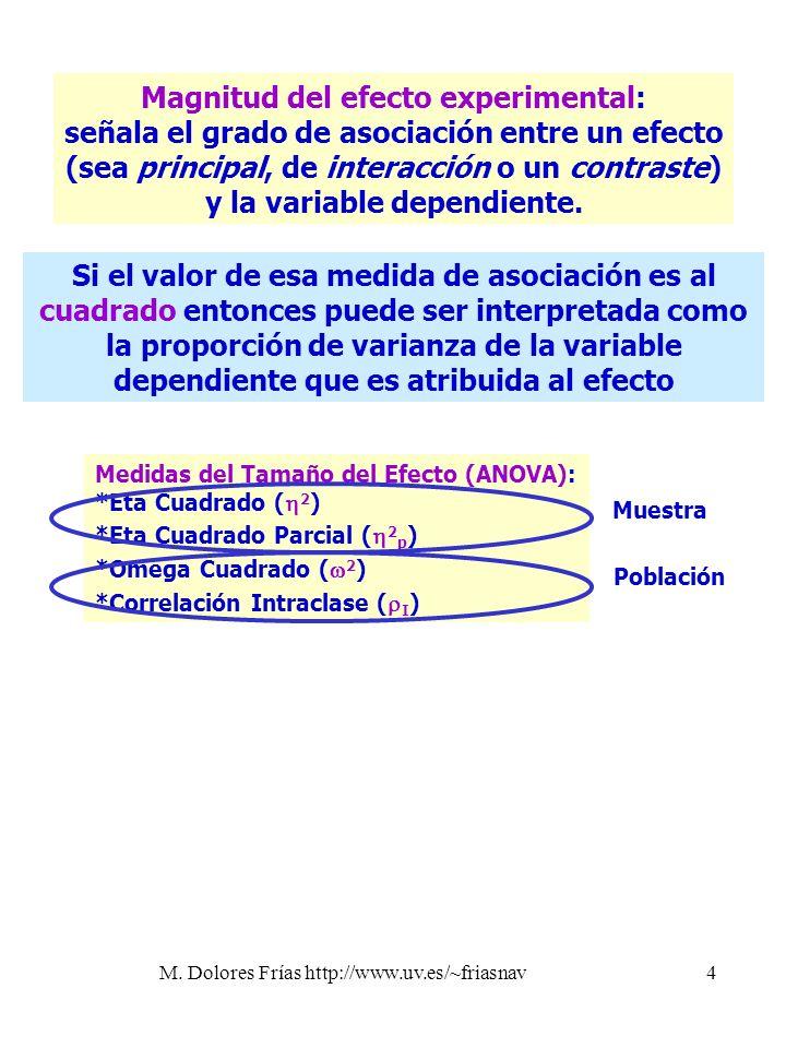M. Dolores Frías http://www.uv.es/~friasnav4 Ü Magnitud del efecto experimental: señala el grado de asociación entre un efecto (sea principal, de inte