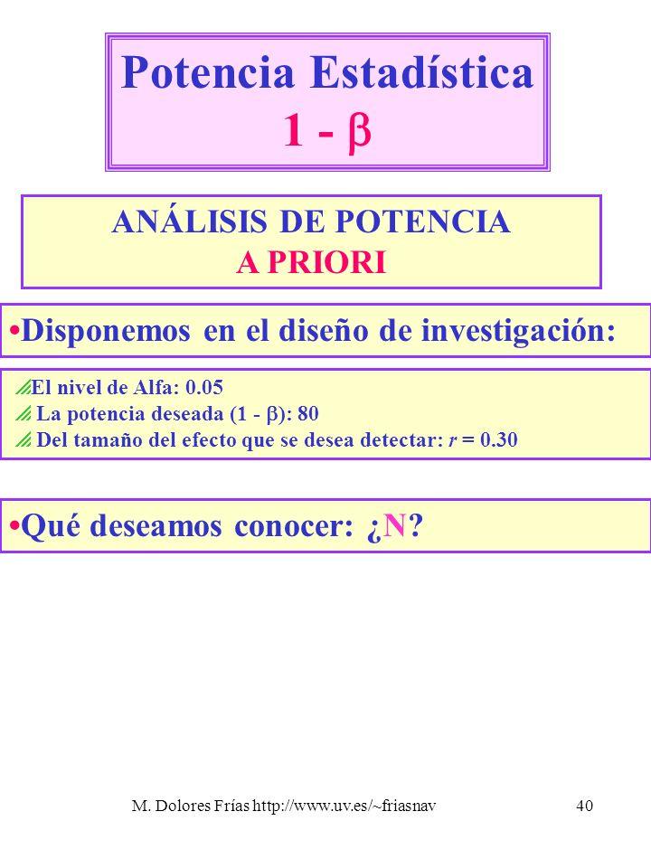 M. Dolores Frías http://www.uv.es/~friasnav40 Potencia Estadística 1 - ANÁLISIS DE POTENCIA A PRIORI El nivel de Alfa: 0.05 La potencia deseada (1 - )