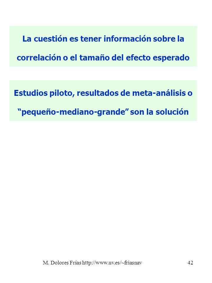 M. Dolores Frías http://www.uv.es/~friasnav42 La cuestión es tener información sobre la correlación o el tamaño del efecto esperado Estudios piloto, r