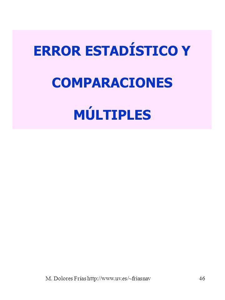 M. Dolores Frías http://www.uv.es/~friasnav46 ERROR ESTADÍSTICO Y COMPARACIONES MÚLTIPLES