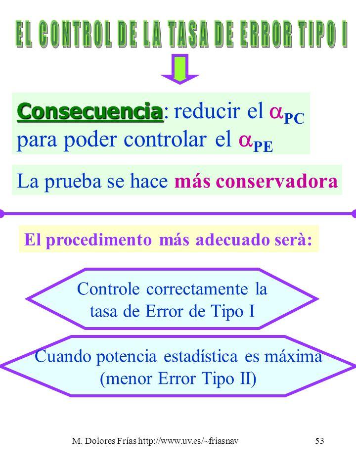 M. Dolores Frías http://www.uv.es/~friasnav53 Consecuencia : reducir el PC para poder controlar el PE La prueba se hace más conservadora Controle corr