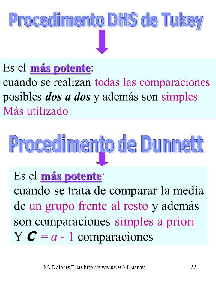 M. Dolores Frías http://www.uv.es/~friasnav55 más potente Es el más potente: cuando se realizan todas las comparaciones posibles dos a dos y además so