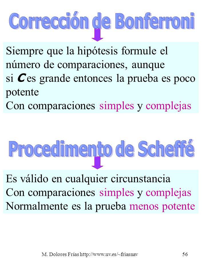 M. Dolores Frías http://www.uv.es/~friasnav56 Siempre que la hipótesis formule el número de comparaciones, aunque si C es grande entonces la prueba es